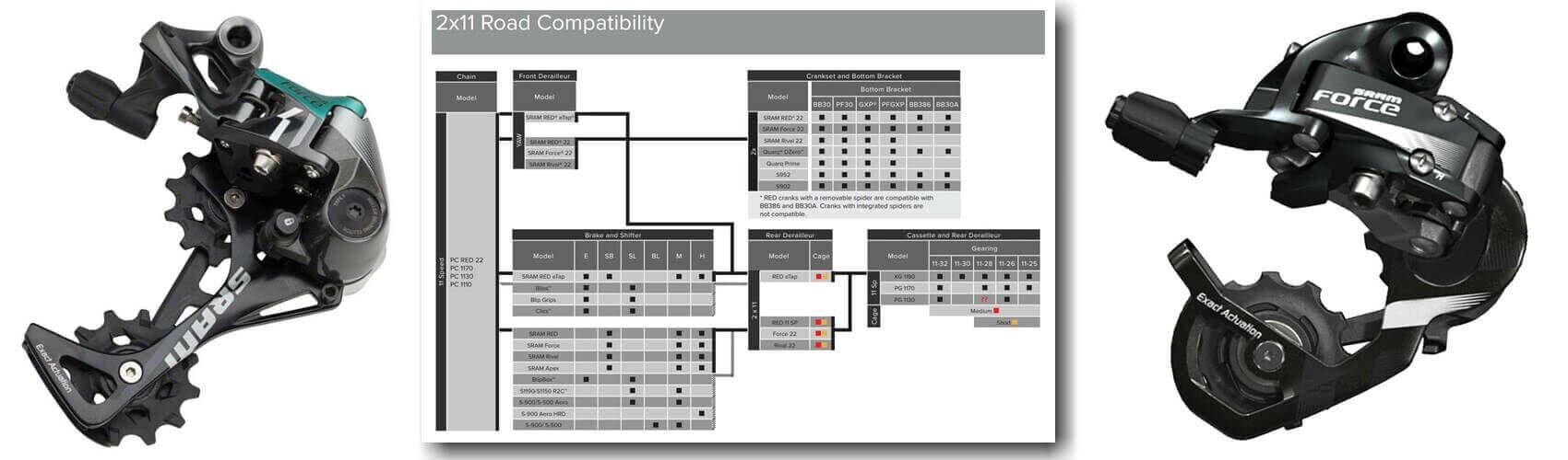 7k_Régebbi és modern váltórendszerek kompatibilitása